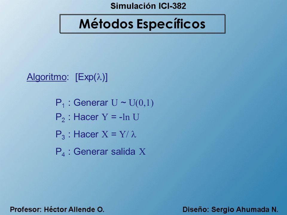 Métodos Específicos Algoritmo: [Exp()] P1 : Generar U ~ U(0,1)